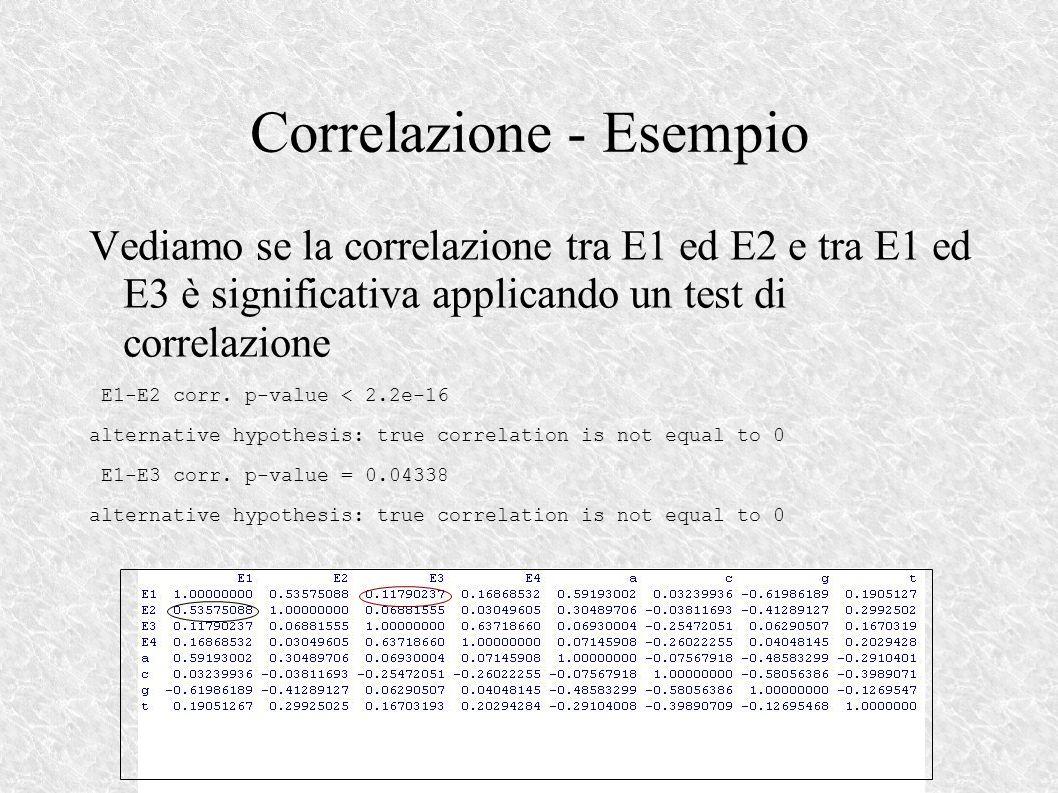 Correlazione - Esempio Vediamo se la correlazione tra E1 ed E2 e tra E1 ed E3 è significativa applicando un test di correlazione E1-E2 corr.
