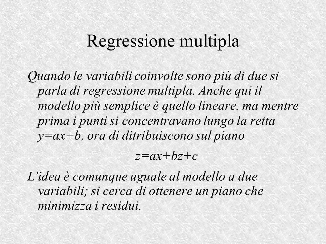Regressione multipla Quando le variabili coinvolte sono più di due si parla di regressione multipla.