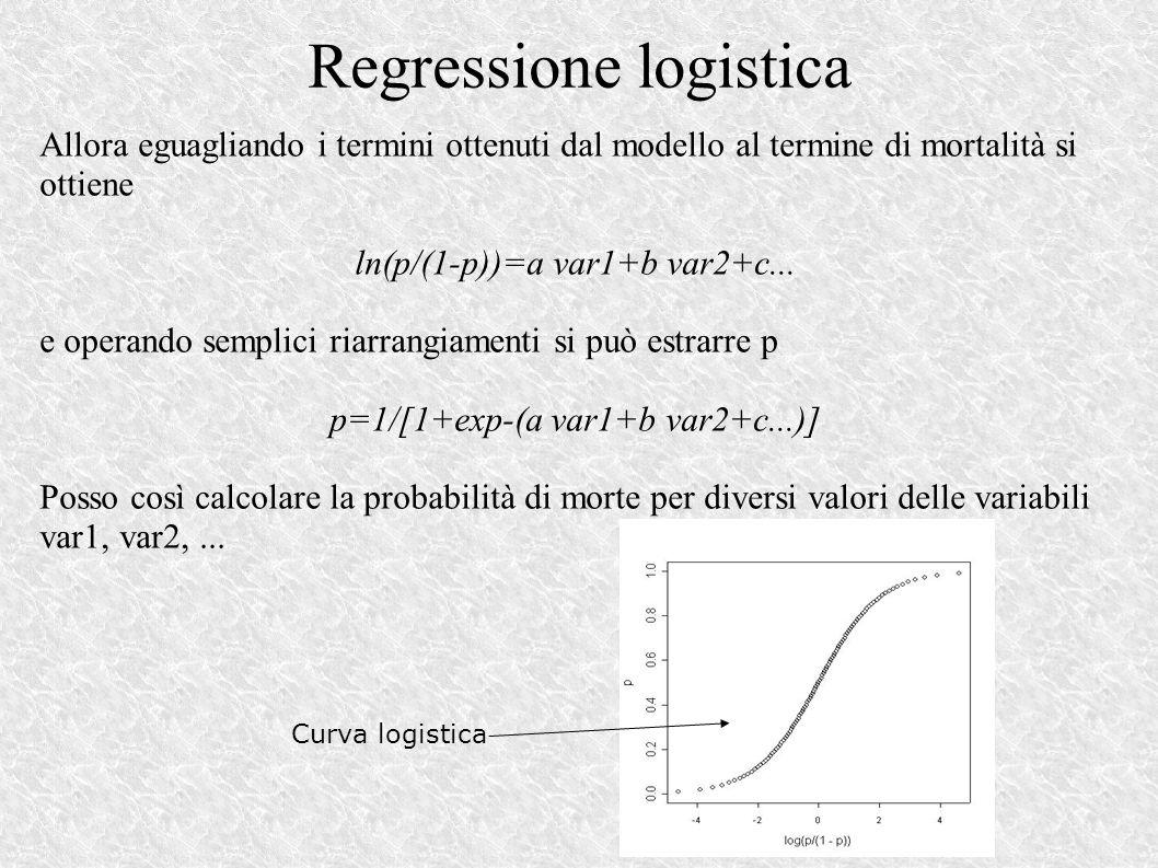 Regressione logistica Allora eguagliando i termini ottenuti dal modello al termine di mortalità si ottiene ln(p/(1-p))=a var1+b var2+c...