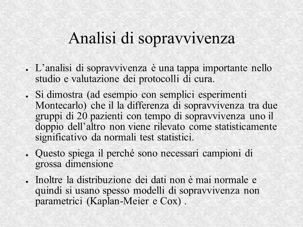 Analisi di sopravvivenza Lanalisi di sopravvivenza è una tappa importante nello studio e valutazione dei protocolli di cura.