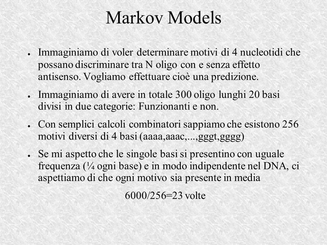 Markov Models Immaginiamo di voler determinare motivi di 4 nucleotidi che possano discriminare tra N oligo con e senza effetto antisenso.