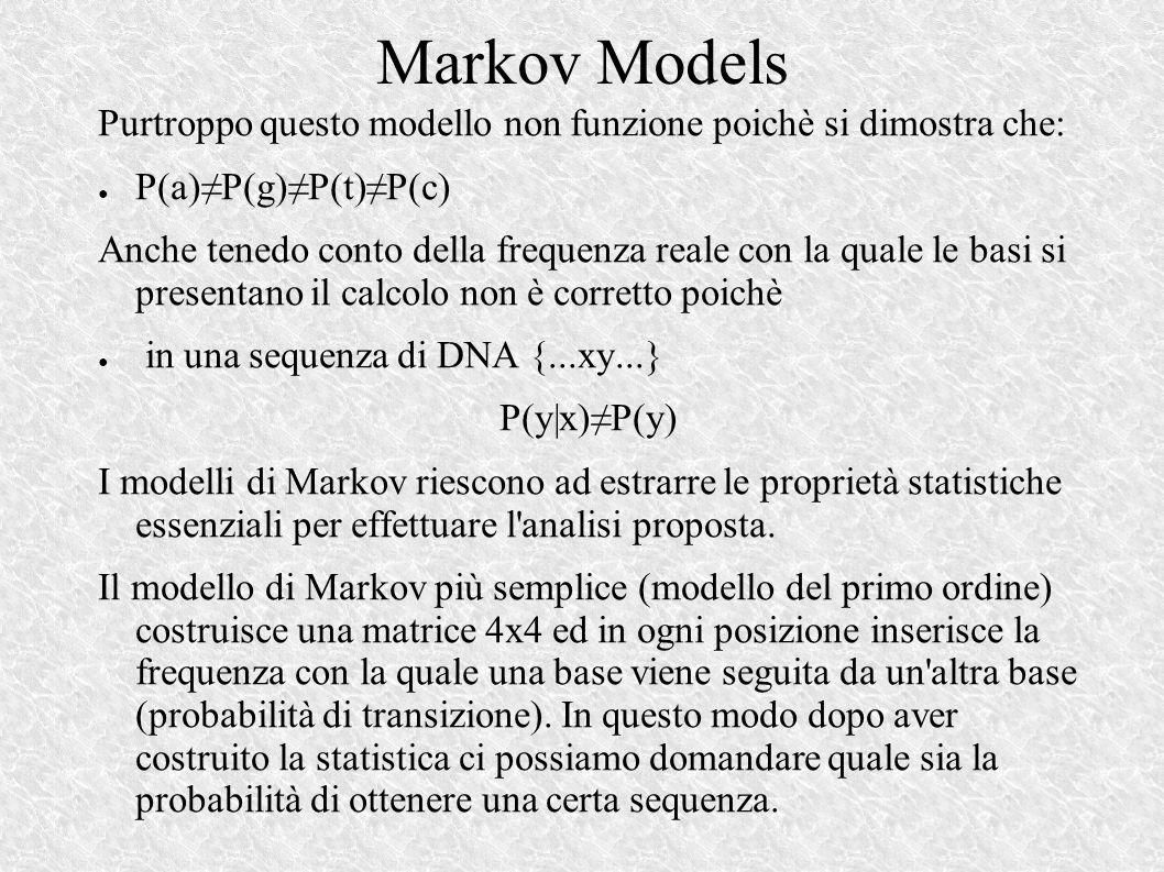 Markov Models Purtroppo questo modello non funzione poichè si dimostra che: P(a)P(g)P(t)P(c) Anche tenedo conto della frequenza reale con la quale le basi si presentano il calcolo non è corretto poichè in una sequenza di DNA {...xy...} P(y|x)P(y) I modelli di Markov riescono ad estrarre le proprietà statistiche essenziali per effettuare l analisi proposta.
