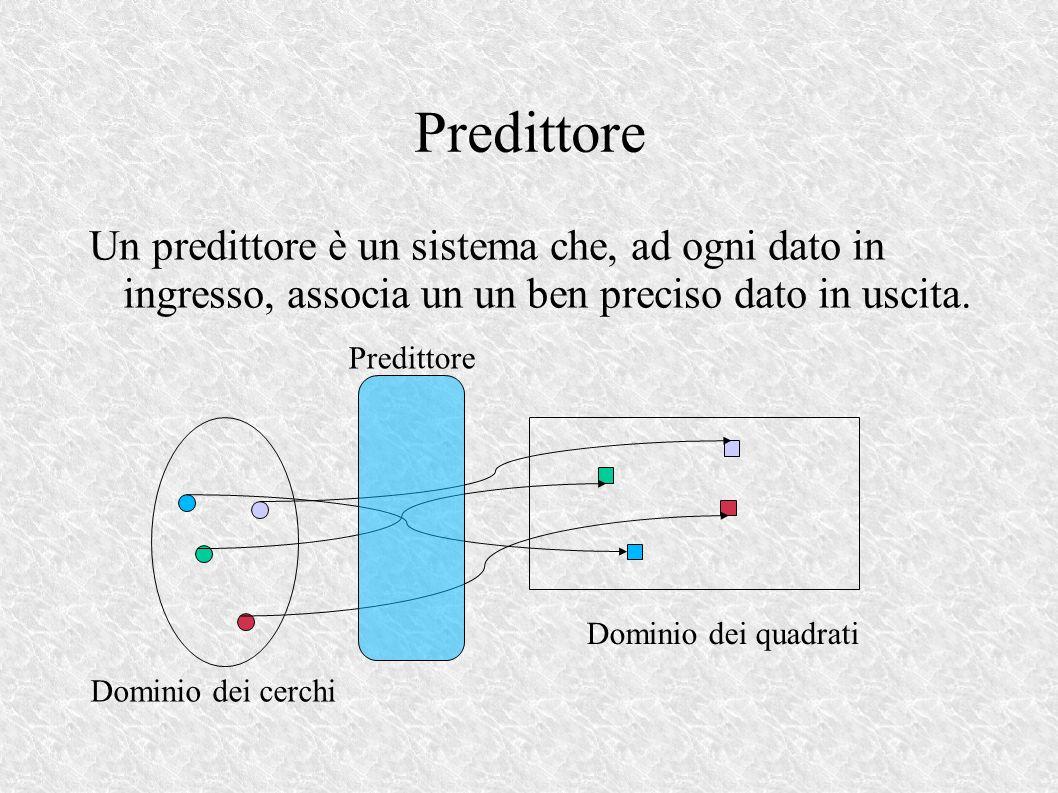 Predittore Un predittore è un sistema che, ad ogni dato in ingresso, associa un un ben preciso dato in uscita.