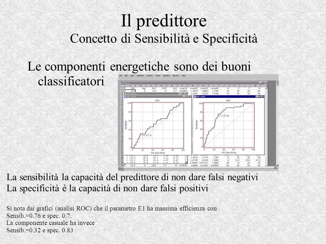 Il predittore Concetto di Sensibilità e Specificità Le componenti energetiche sono dei buoni classificatori La sensibilità la capacità del predittore di non dare falsi negativi La specificità è la capacità di non dare falsi positivi Si nota dai grafici (analisi ROC) che il parametro E1 ha massima efficienza con Sensib.=0.76 e spec.