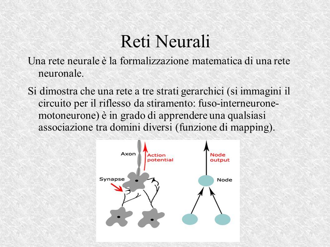 Reti Neurali Una rete neurale è la formalizzazione matematica di una rete neuronale.
