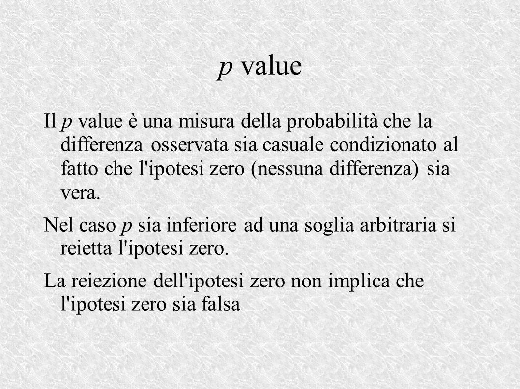 p value Il p value è una misura della probabilità che la differenza osservata sia casuale condizionato al fatto che l ipotesi zero (nessuna differenza) sia vera.