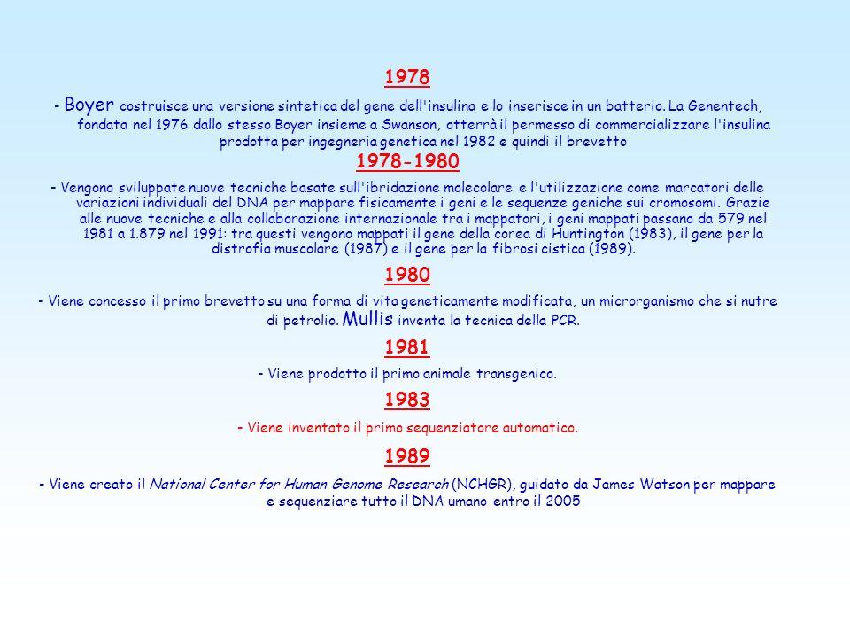 Elenco dei siti che contengono informazioni sul Progetto Genoma Umano e sui frammenti di DNA sequenziati.