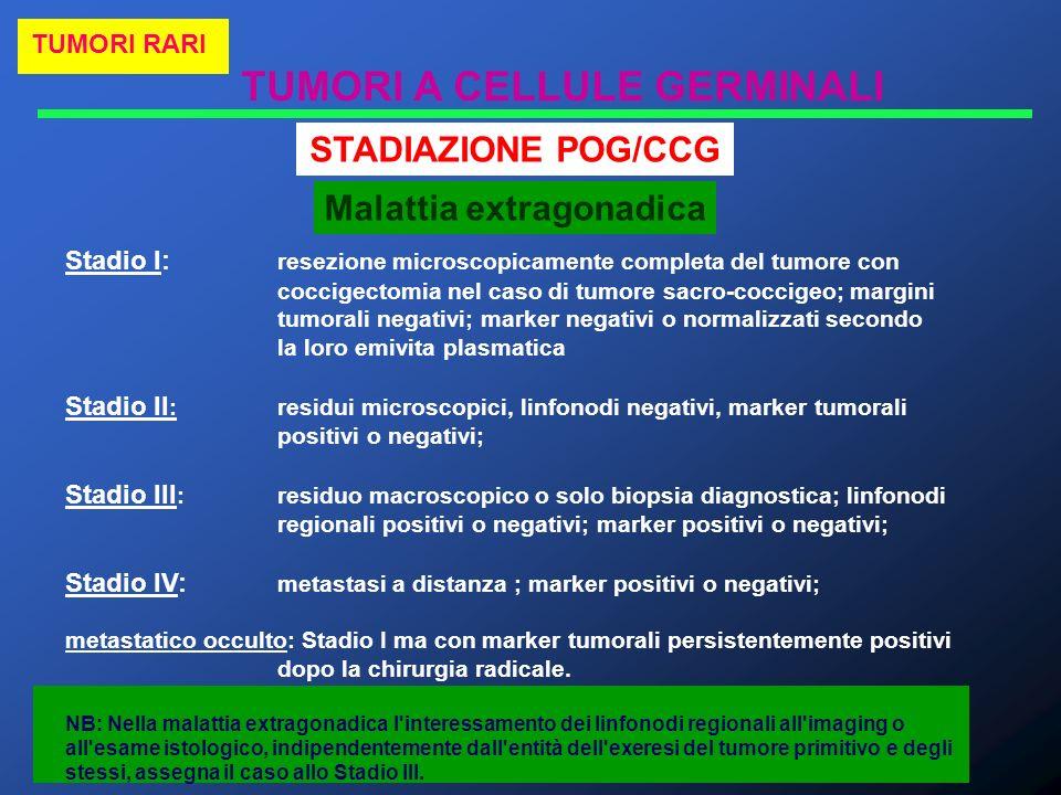 TUMORI A CELLULE GERMINALI TUMORI RARI STADIAZIONE POG/CCG Malattia extragonadica Stadio I: resezione microscopicamente completa del tumore con coccig