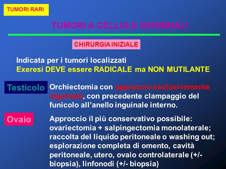 TUMORI A CELLULE GERMINALI TUMORI RARI CHIRURGIA INIZIALE Indicata per i tumori localizzati Exeresi DEVE essere RADICALE ma NON MUTILANTE Testicolo Or