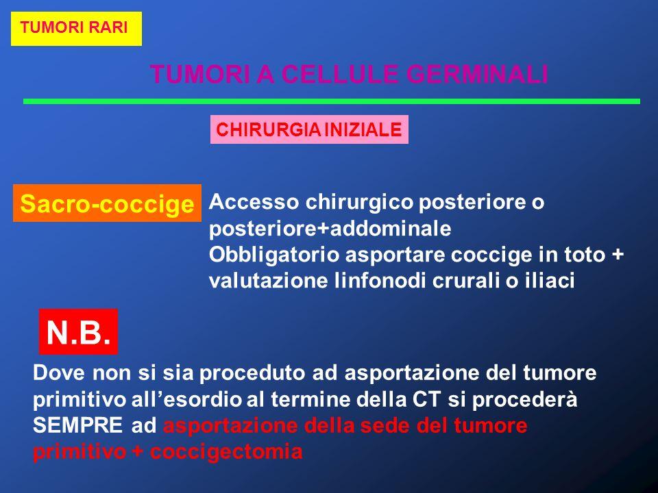 TUMORI A CELLULE GERMINALI TUMORI RARI CHIRURGIA INIZIALE Sacro-coccige Accesso chirurgico posteriore o posteriore+addominale Obbligatorio asportare c