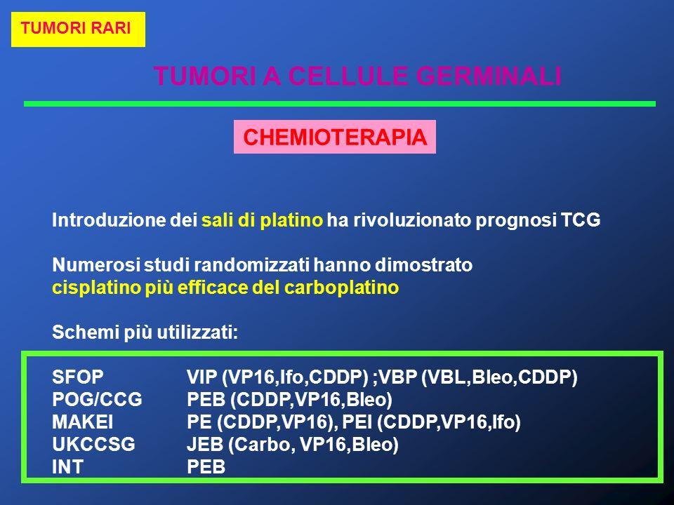 TUMORI A CELLULE GERMINALI TUMORI RARI CHEMIOTERAPIA Introduzione dei sali di platino ha rivoluzionato prognosi TCG Numerosi studi randomizzati hanno
