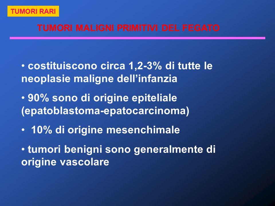 TUMORI MALIGNI PRIMITIVI DEL FEGATO TUMORI RARI costituiscono circa 1,2-3% di tutte le neoplasie maligne dellinfanzia 90% sono di origine epiteliale (