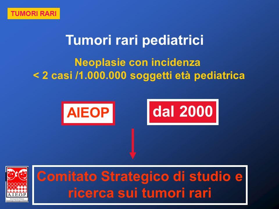 TUMORI RARI Tumori rari pediatrici Neoplasie con incidenza < 2 casi /1.000.000 soggetti età pediatrica AIEOP Comitato Strategico di studio e ricerca s