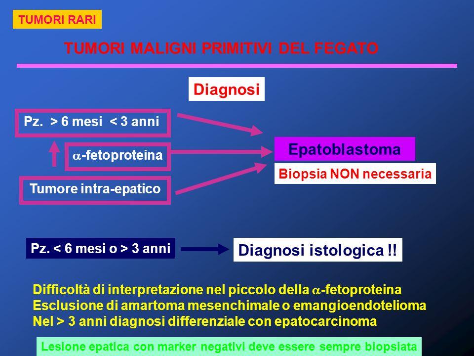 TUMORI MALIGNI PRIMITIVI DEL FEGATO TUMORI RARI Diagnosi Pz. > 6 mesi < 3 anni -fetoproteina Tumore intra-epatico Epatoblastoma Biopsia NON necessaria