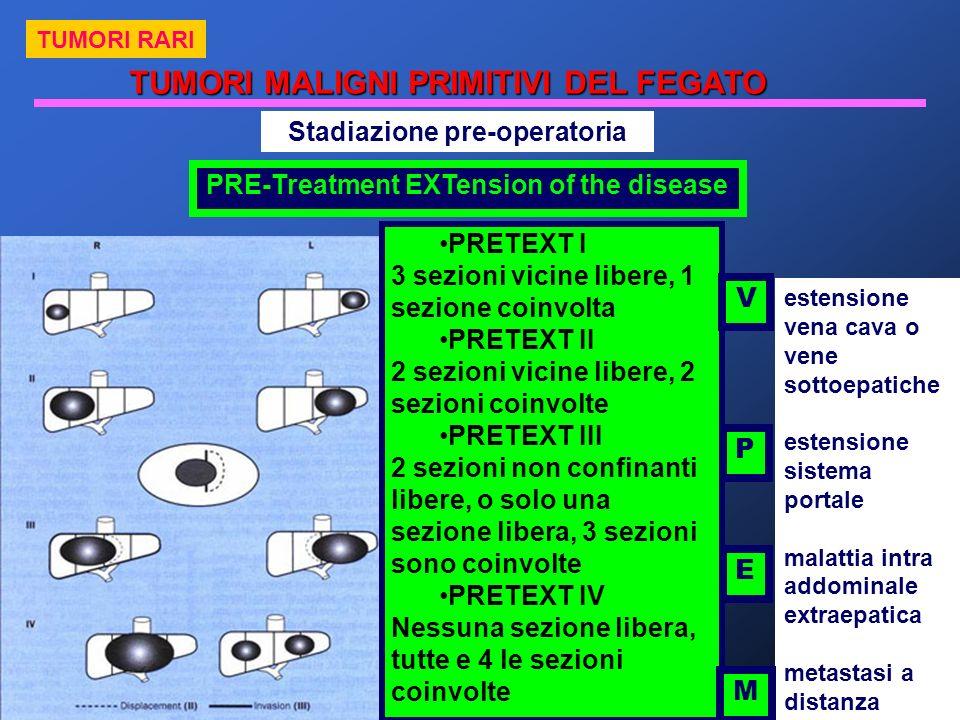 Stadiazione pre-operatoria PRETEXT I 3 sezioni vicine libere, 1 sezione coinvolta PRETEXT II 2 sezioni vicine libere, 2 sezioni coinvolte PRETEXT III