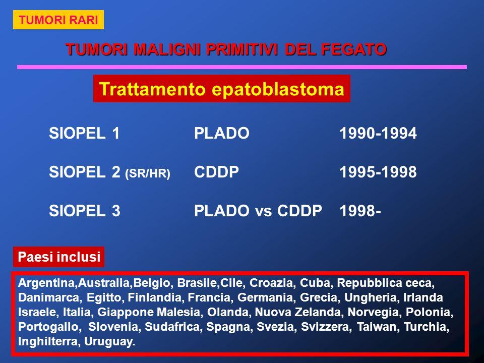 TUMORI MALIGNI PRIMITIVI DEL FEGATO TUMORI RARI Trattamento epatoblastoma SIOPEL 1PLADO1990-1994 SIOPEL 2 (SR/HR) CDDP1995-1998 SIOPEL 3PLADO vs CDDP1
