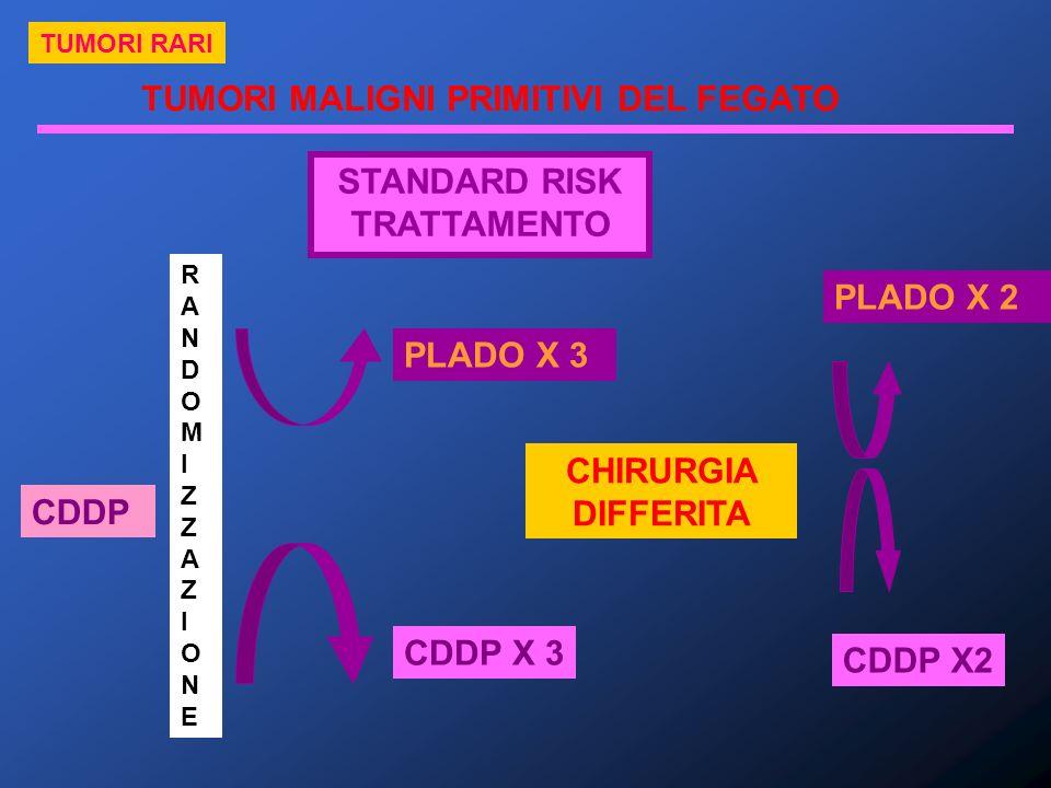 STANDARD RISK TRATTAMENTO CDDP RANDOMIZZAZIONERANDOMIZZAZIONE PLADO X 3 CDDP X 3 CHIRURGIA DIFFERITA PLADO X 2 CDDP X2 TUMORI MALIGNI PRIMITIVI DEL FE