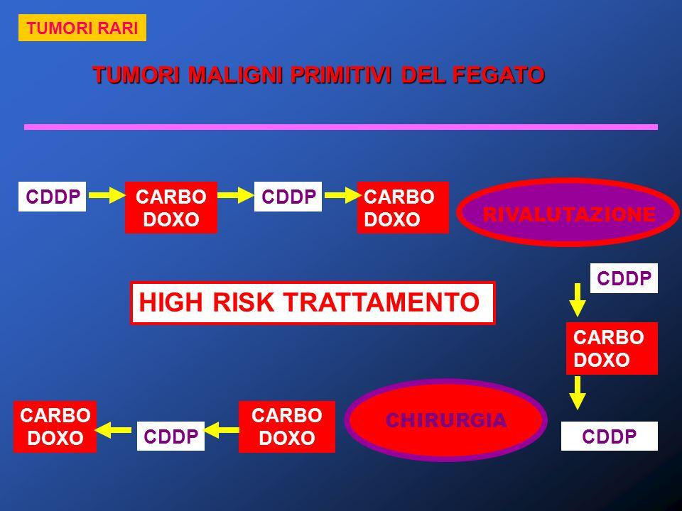 HIGH RISK TRATTAMENTO TUMORI MALIGNI PRIMITIVI DEL FEGATO TUMORI RARI CDDPCARBO DOXO CDDPCARBO DOXO RIVALUTAZIONE CDDP CARBO DOXO CDDP CARBO DOXO CARB