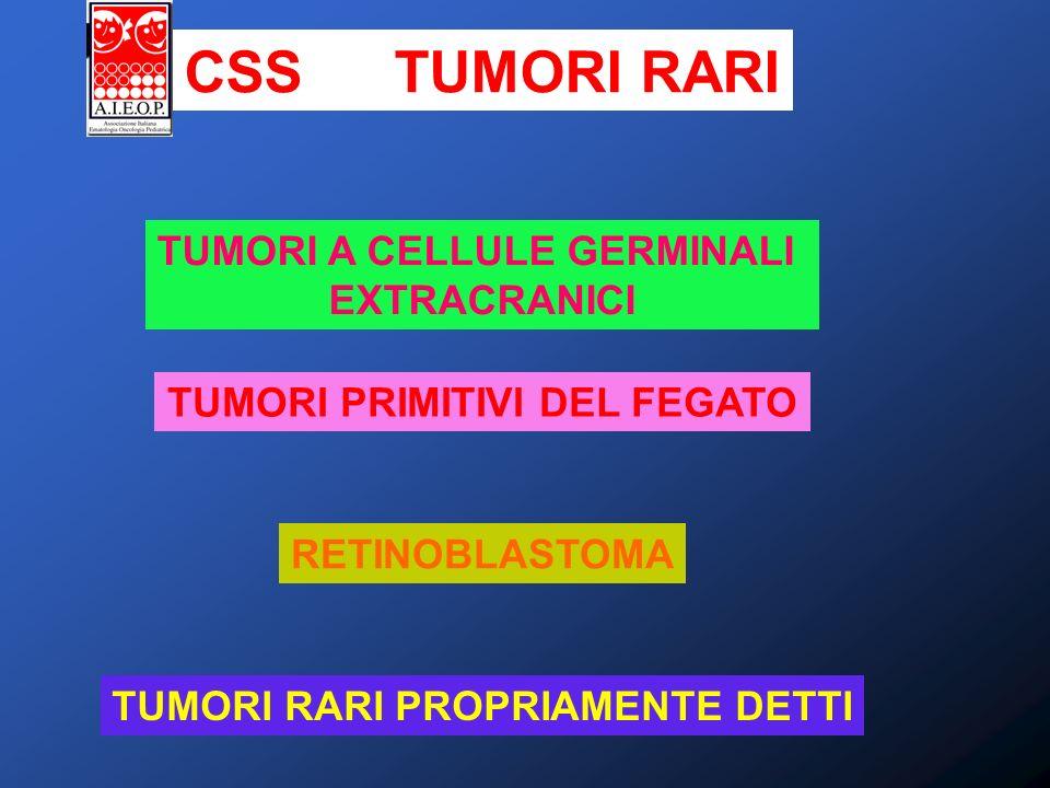 RETINOBLASTOMA TUMORI RARI Clinica Leucocoria (occhio di gatto) Presente in > del 56% pazienti Strabismo (secondario alla perdità acuità visiva) Glaucoma, distacco retina Pseudouveite Infiammazione orbitaria (tipo cellulite orbitaria) Proptosi (in caso di diagnosi tardiva) Eterocromia