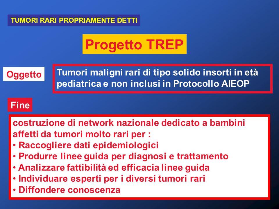 - carcinomi nasofaringei carcinomi della tiroide carcinomi adrenocorticali tumori gonadici (testicolari e ovarici) non germinali feocromocitomi e paragangliomi tumori salivari tumori del timo neoplasie polmonari tumori della mammella carcinomi renali neoplasie pancreatiche carcinomi gastrointestinali carcinoidi tumori della cute TUMORI RARI PROPRIAMENTE DETTI Progetto TREP