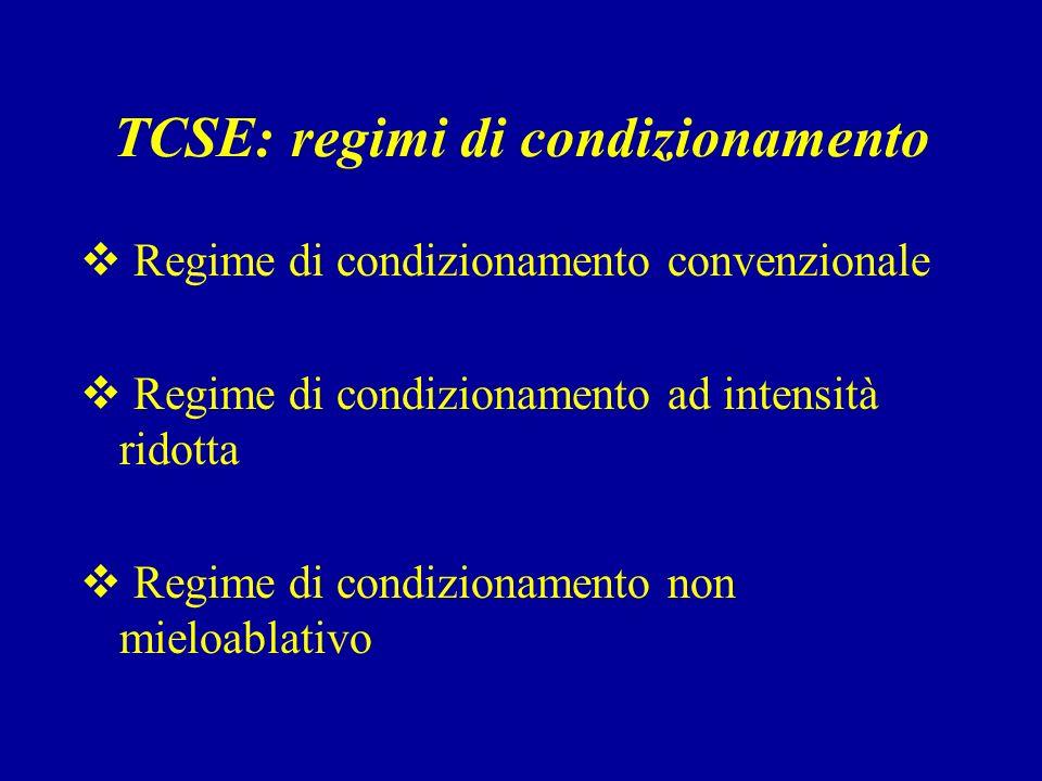 TCSE: regimi di condizionamento Regime di condizionamento convenzionale Regime di condizionamento ad intensità ridotta Regime di condizionamento non mieloablativo
