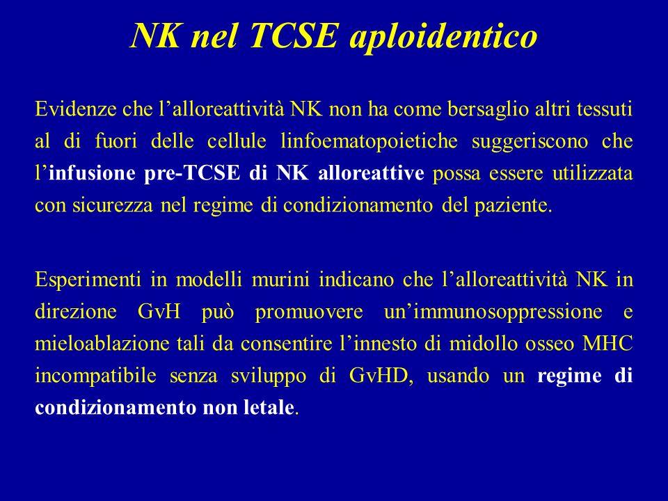 Evidenze che lalloreattività NK non ha come bersaglio altri tessuti al di fuori delle cellule linfoematopoietiche suggeriscono che linfusione pre-TCSE di NK alloreattive possa essere utilizzata con sicurezza nel regime di condizionamento del paziente.