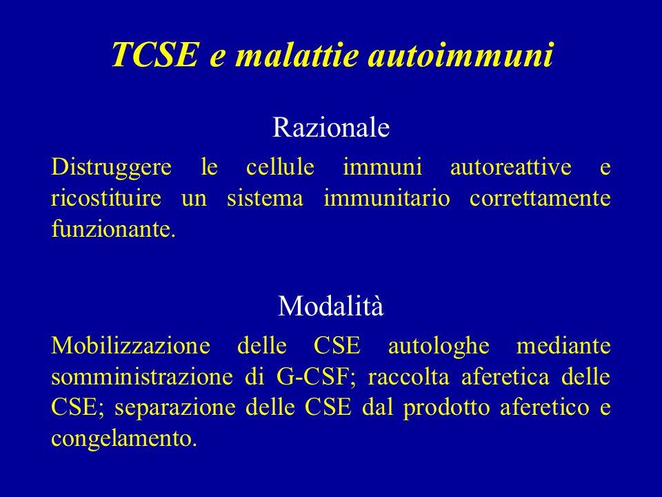 TCSE e malattie autoimmuni Razionale Distruggere le cellule immuni autoreattive e ricostituire un sistema immunitario correttamente funzionante.