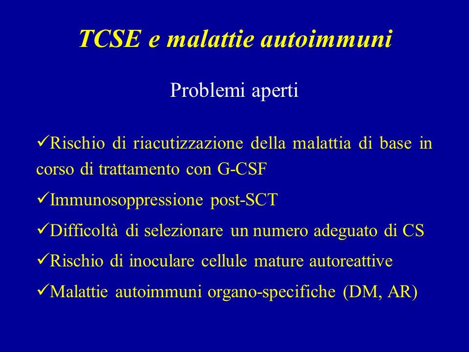 TCSE e malattie autoimmuni Problemi aperti Rischio di riacutizzazione della malattia di base in corso di trattamento con G-CSF Immunosoppressione post-SCT Difficoltà di selezionare un numero adeguato di CS Rischio di inoculare cellule mature autoreattive Malattie autoimmuni organo-specifiche (DM, AR)