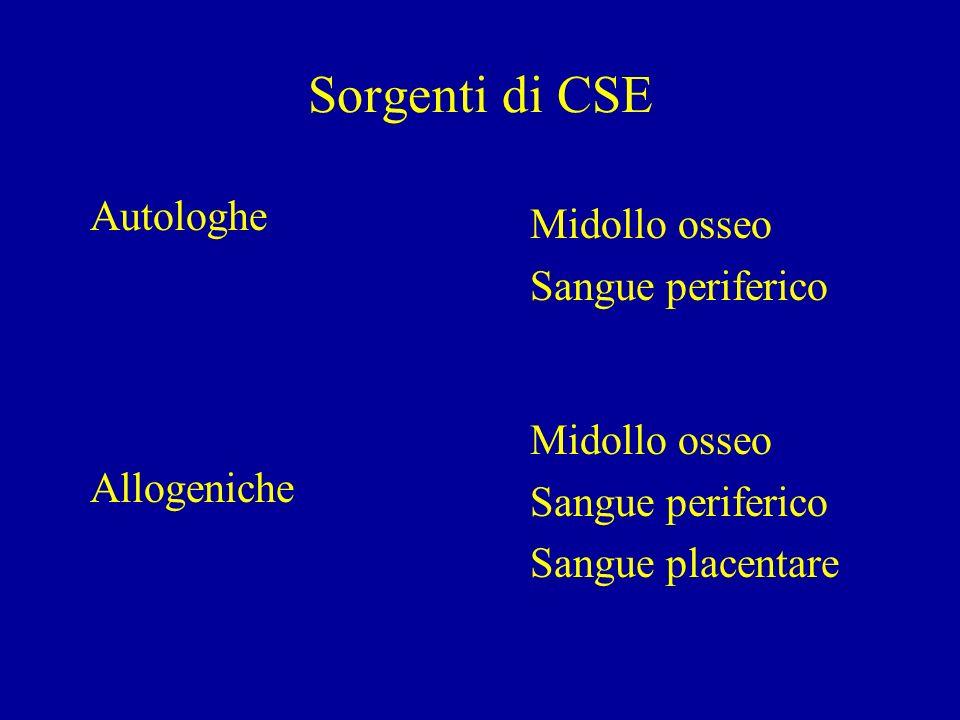 Sorgenti di CSE Autologhe Midollo osseo Sangue periferico Allogeniche Midollo osseo Sangue periferico Sangue placentare