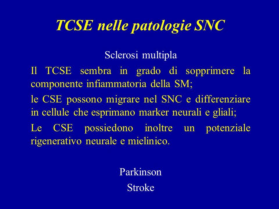 TCSE nelle patologie SNC Sclerosi multipla Il TCSE sembra in grado di sopprimere la componente infiammatoria della SM; le CSE possono migrare nel SNC e differenziare in cellule che esprimano marker neurali e gliali; Le CSE possiedono inoltre un potenziale rigenerativo neurale e mielinico.