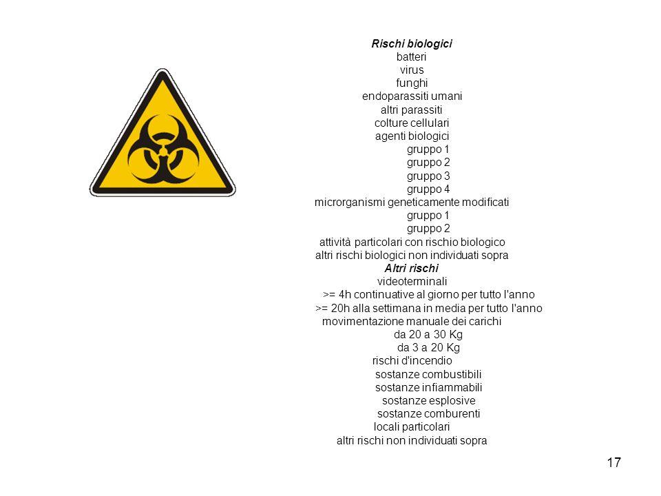 17 Rischi biologici batteri virus funghi endoparassiti umani altri parassiti colture cellulari agenti biologici gruppo 1 gruppo 2 gruppo 3 gruppo 4 mi