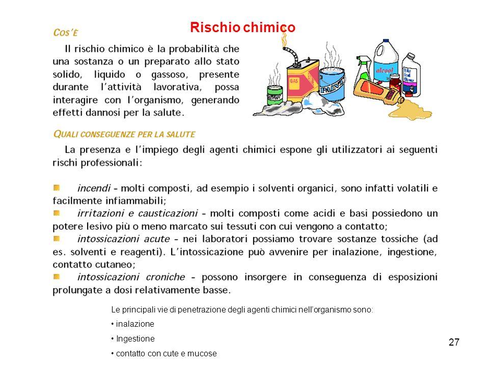 27 Le principali vie di penetrazione degli agenti chimici nellorganismo sono: inalazione Ingestione contatto con cute e mucose Rischio chimico