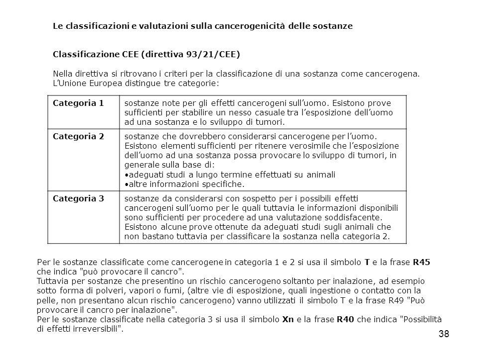 38 Le classificazioni e valutazioni sulla cancerogenicità delle sostanze Classificazione CEE (direttiva 93/21/CEE) Nella direttiva si ritrovano i crit