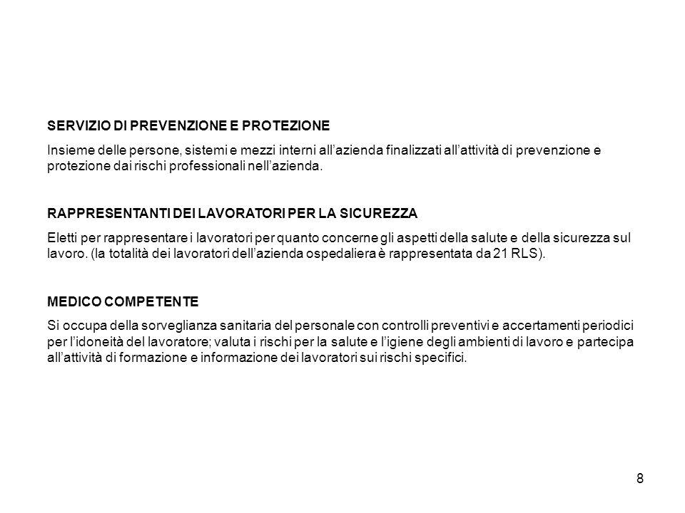 8 SERVIZIO DI PREVENZIONE E PROTEZIONE Insieme delle persone, sistemi e mezzi interni allazienda finalizzati allattività di prevenzione e protezione d