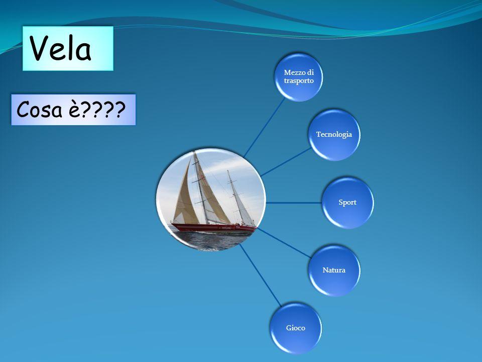 Mezzo di trasporto TecnologiaSportNaturaGioco Vela Cosa è????
