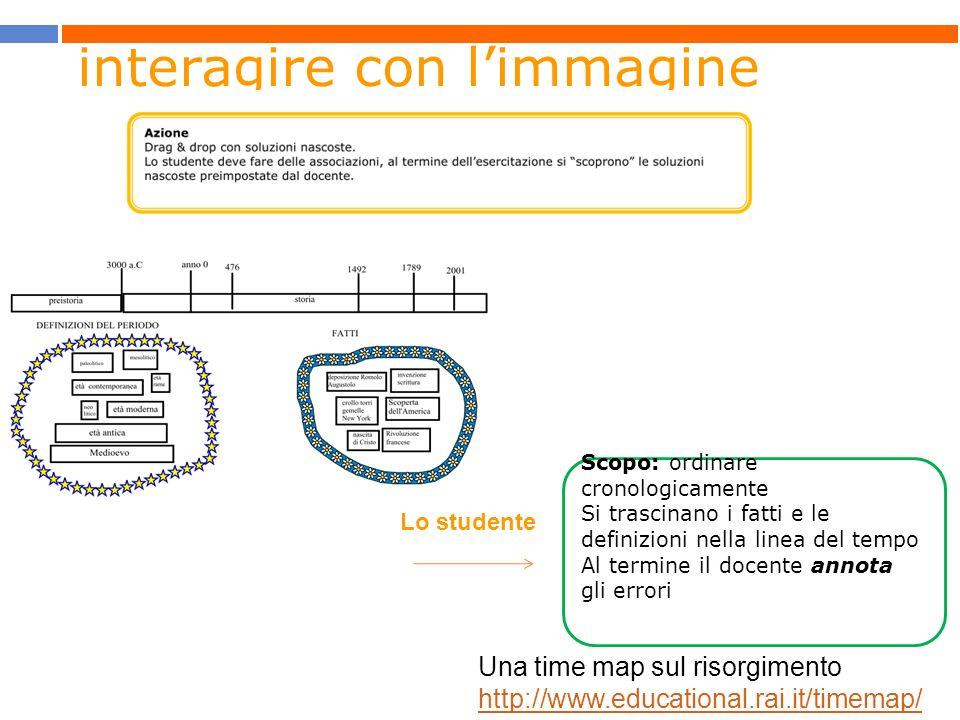 interagire con limmagine Una time map sul risorgimento http://www.educational.rai.it/timemap/ http://www.educational.rai.it/timemap/ Scopo: ordinare c