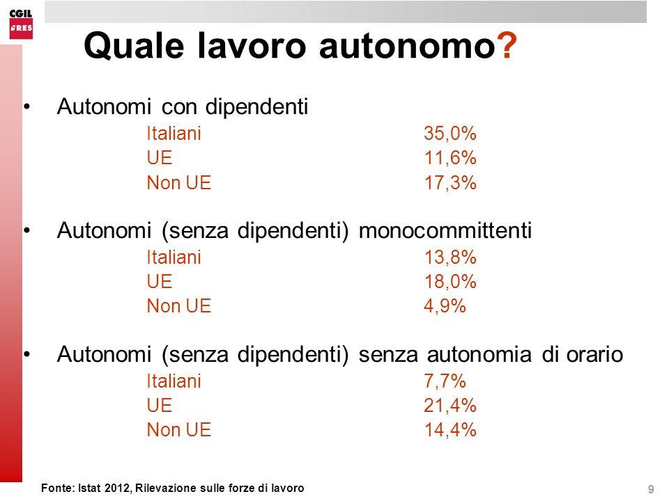 10 Accesso al lavoro: una pura informalità Fonte: Istat 2012, Rilevazione sulle forze di lavoro