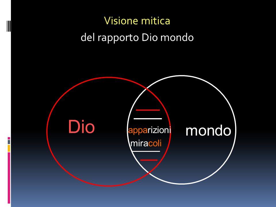 Visione mitica del rapporto Dio mondo mondo Dio apparizioni miracoli