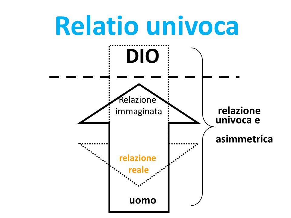 Relatio univoca DIO relazione univoca e asimmetrica uomo relazione reale Relazione immaginata