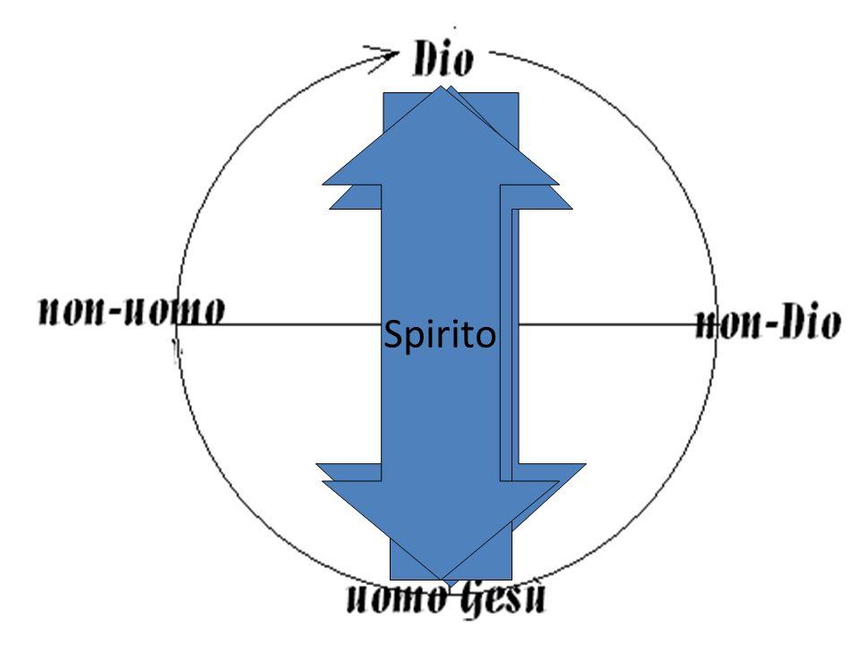 Padre Figlio Spirito