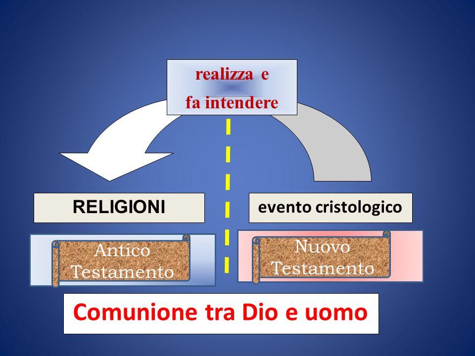 NASCOSTO RIVELATO Comunione tra Dio e uomo realizza e fa intendere evento cristologico RELIGIONI Antico Testamento Nuovo Testamento