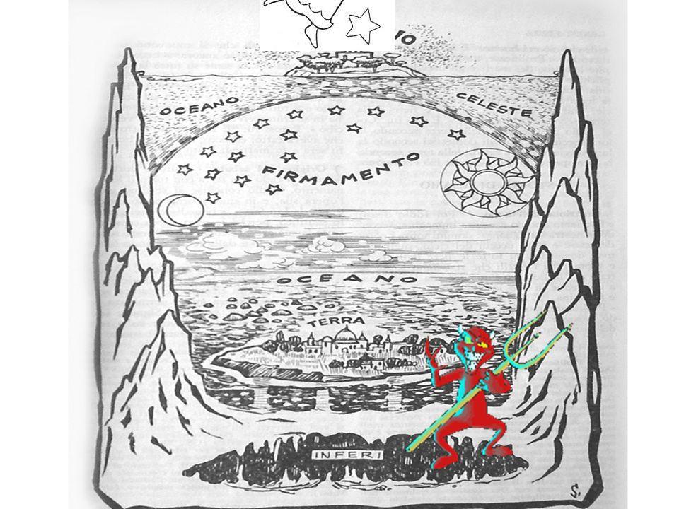 Oggetto originario e primario della ragione umana Oggetto originario e primario della ragione umana è il mondo e la storia umana.