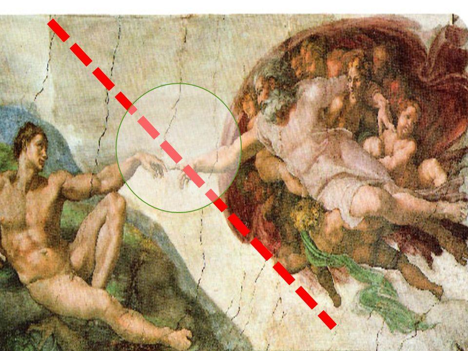 2. Il disincanto La creazione del mondo La posizione dellalterità Dal sacro al santo