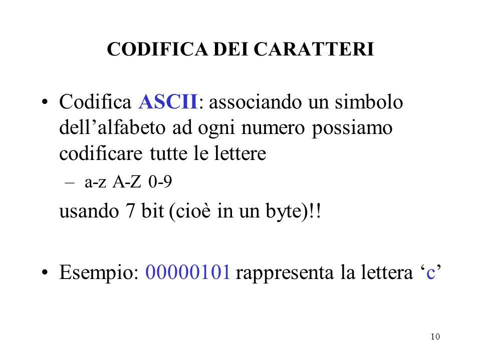 10 CODIFICA DEI CARATTERI Codifica ASCII: associando un simbolo dellalfabeto ad ogni numero possiamo codificare tutte le lettere – a-z A-Z 0-9 usando