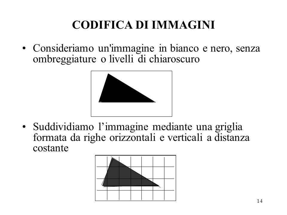 14 CODIFICA DI IMMAGINI Consideriamo un'immagine in bianco e nero, senza ombreggiature o livelli di chiaroscuro Suddividiamo limmagine mediante una gr