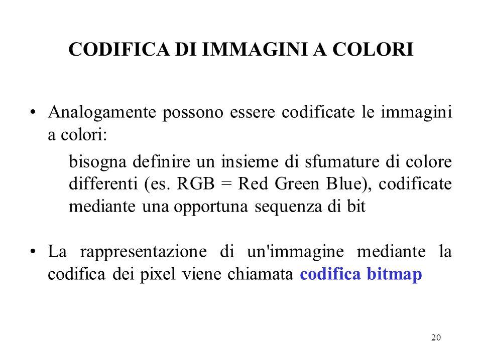 20 CODIFICA DI IMMAGINI A COLORI Analogamente possono essere codificate le immagini a colori: bisogna definire un insieme di sfumature di colore diffe
