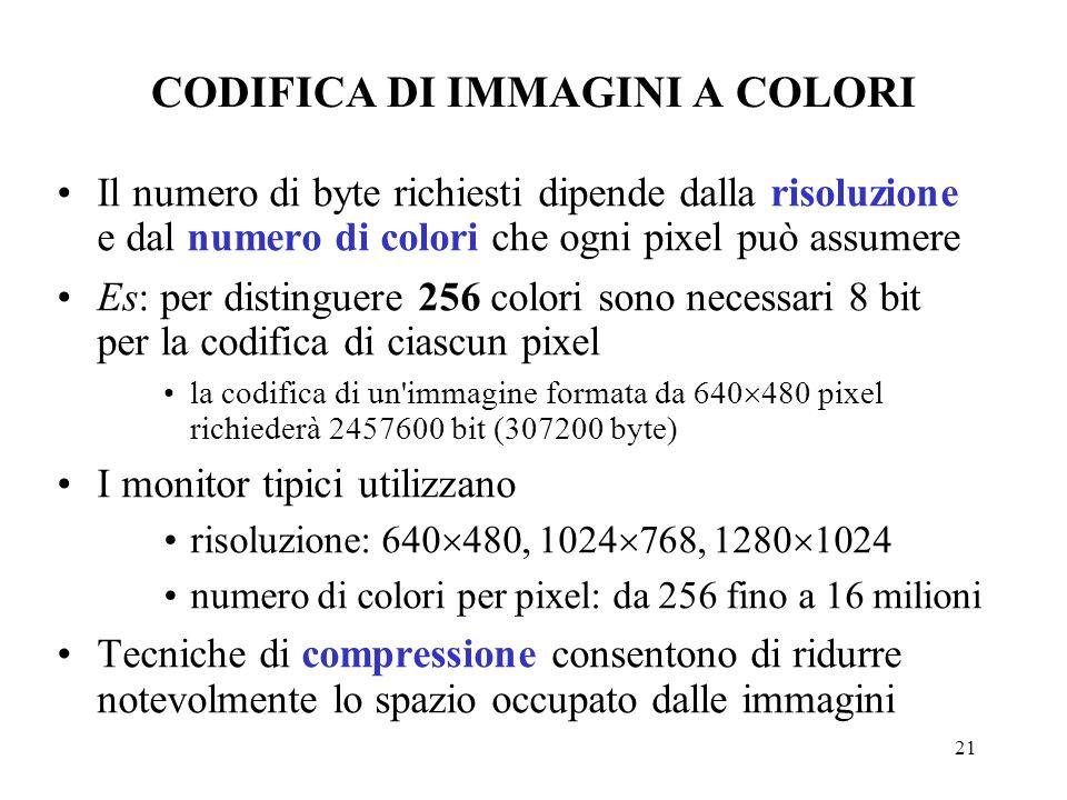 21 CODIFICA DI IMMAGINI A COLORI Il numero di byte richiesti dipende dalla risoluzione e dal numero di colori che ogni pixel può assumere Es: per dist
