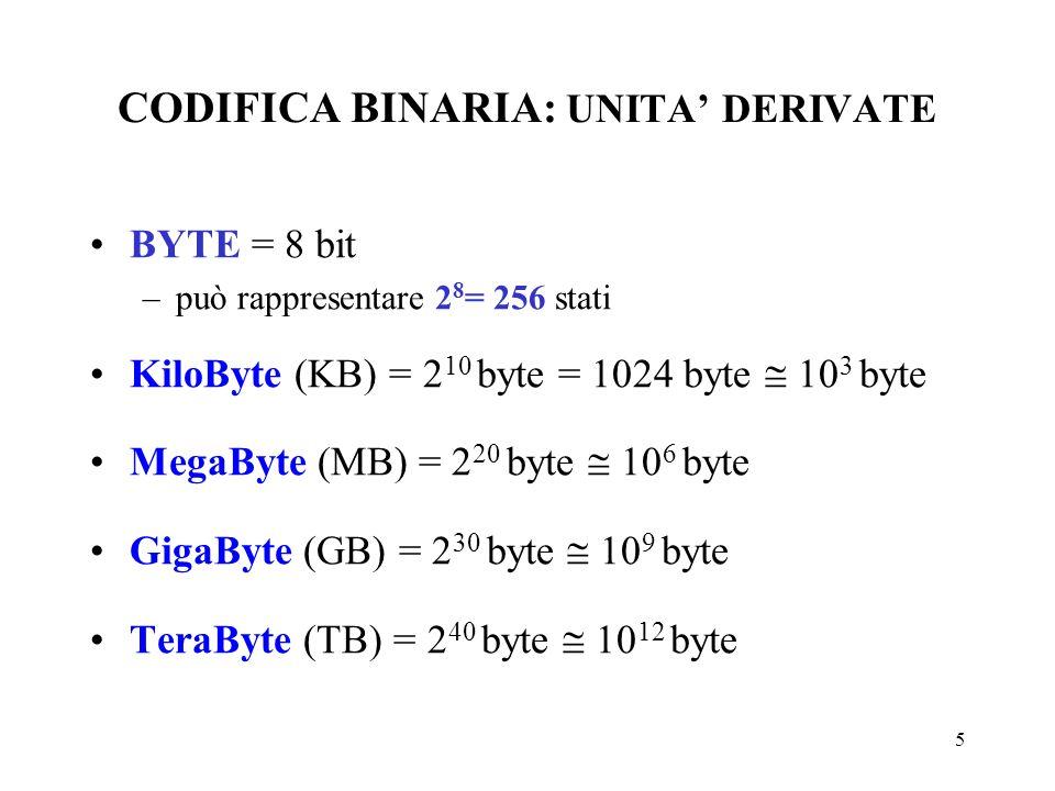 5 CODIFICA BINARIA: UNITA DERIVATE BYTE = 8 bit –può rappresentare 2 8 = 256 stati KiloByte (KB) = 2 10 byte = 1024 byte 10 3 byte MegaByte (MB) = 2 2
