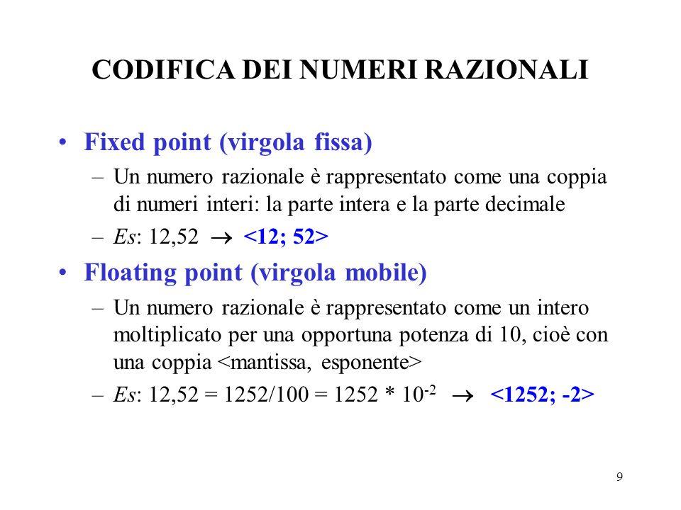 9 CODIFICA DEI NUMERI RAZIONALI Fixed point (virgola fissa) –Un numero razionale è rappresentato come una coppia di numeri interi: la parte intera e l
