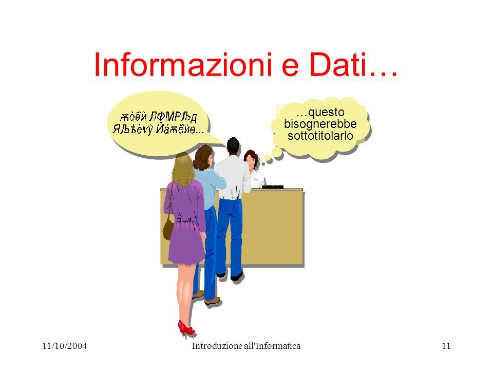 11/10/2004Introduzione all Informatica11 Informazioni e Dati… …questo bisognerebbe sottotitolarlo